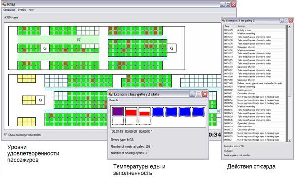 ICSAS - анализ и моделирование процессов на борту самолета